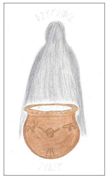 The Cauldron of Dyrnwch