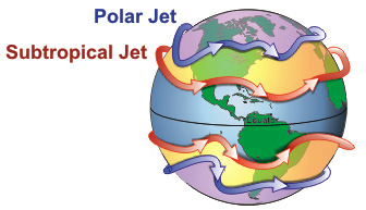 jet_streams_wpclipart