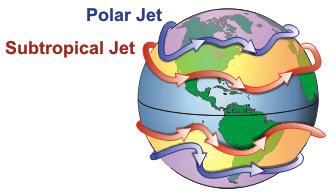 jet_streams_wpclipart